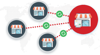 epos system, online order , marketing system for restaurant